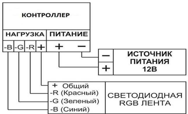 Стандартная схема подключения RGB контроллера