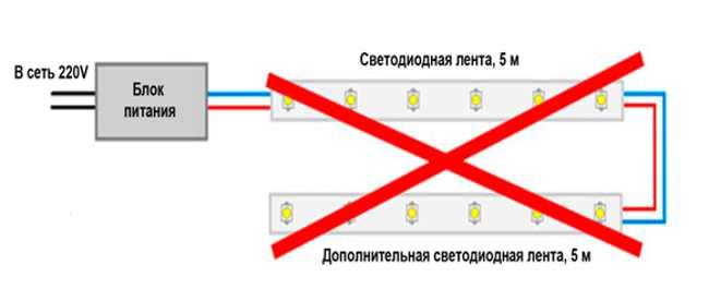 Ошибочное подключение двух RGB лент