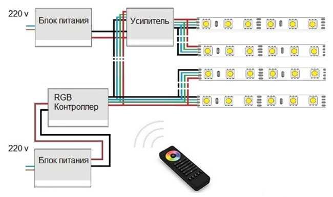 Подключение RGB ленты длиной более 20 метров