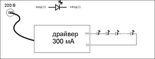 Схеам подключения светодиодов через драйвер
