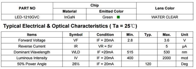 характеристики зеленого smd 3528