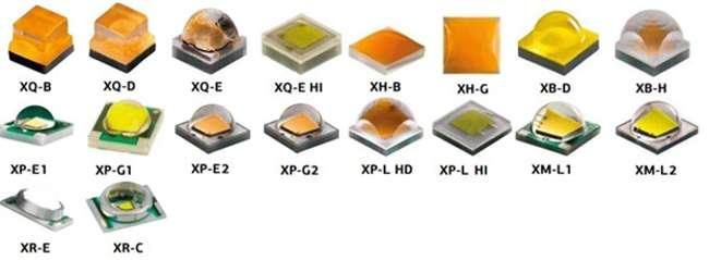 линейка светодиодов xlamp