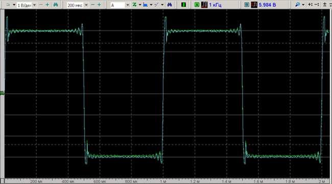 осциллограмма транзистора