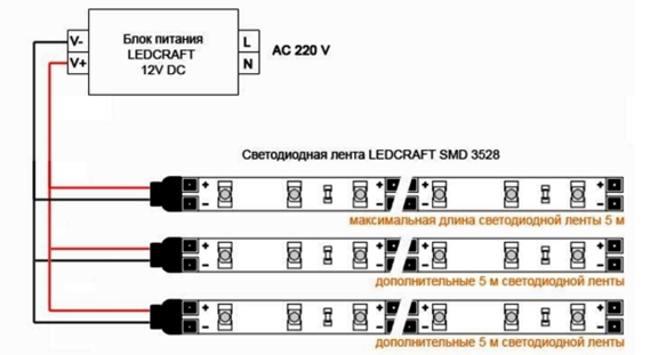 подключение светодиодной ленты smd 3528