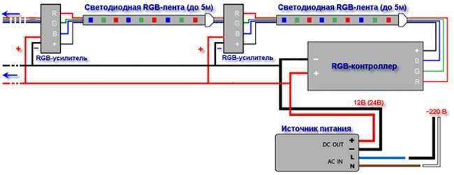 Схема подключения rgb ленты через усилитель