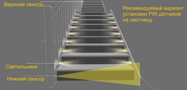 подсветка лестницы светодиодной лентой с датчиком