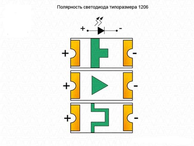 полярность светодиода 1206