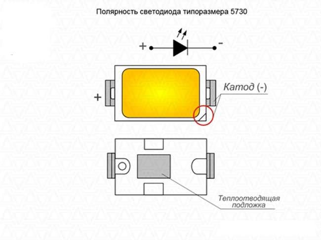 полярность светодиода 5730