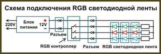 схема подключения rgb led smd 5050
