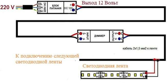 Схема подключения ленты через диммер