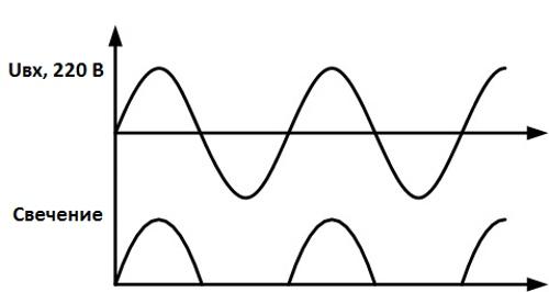 схема напряжения 220 вольт