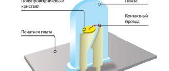 устройство светодиода dip