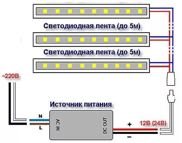 подключение светодиодной ленты smd 5050 к блоку питания