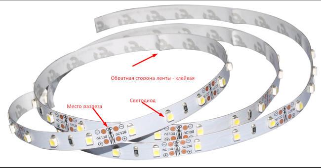 простая светодиодная лента