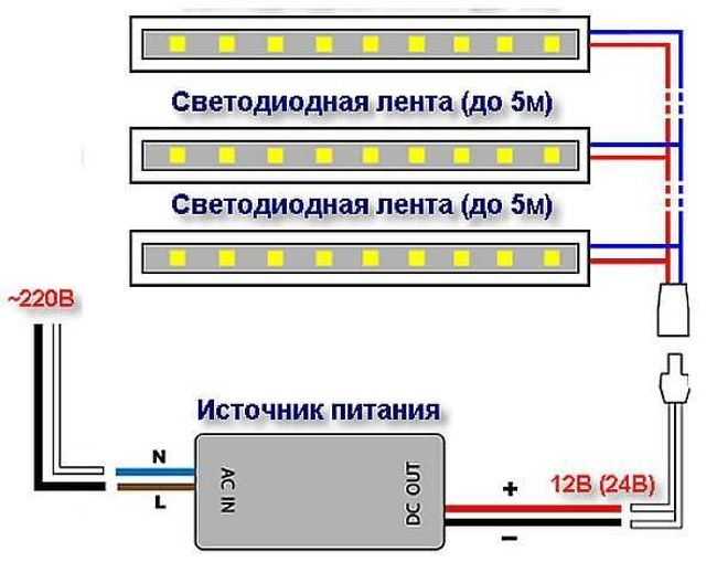 параллельное подключение ленты