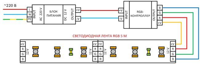 подключение светодиодной ленты RGB
