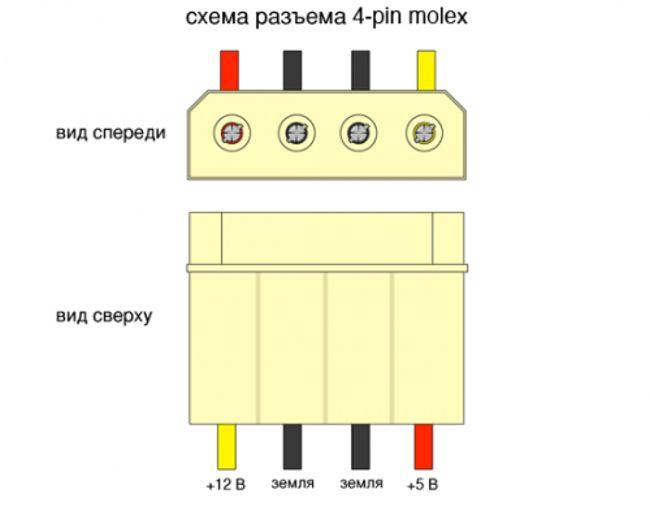 подключение светодиодной ленты от компьютера