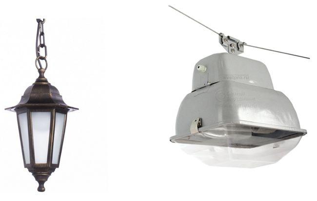 подвесные led светильники для улицы
